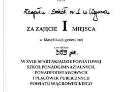 spartakiada21